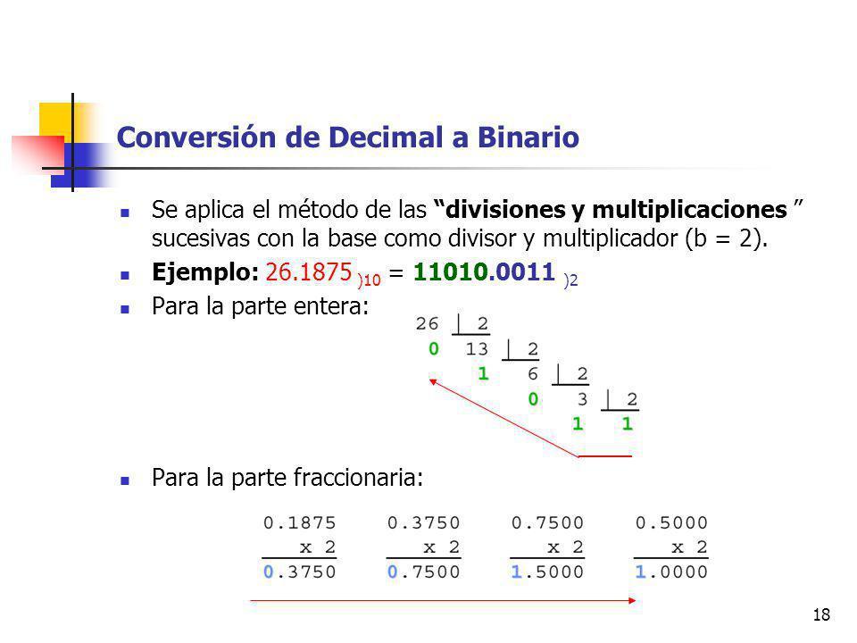 Conversión de Decimal a Binario