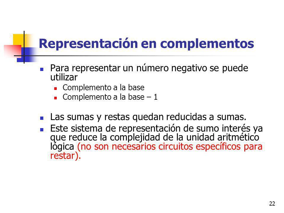 Representación en complementos