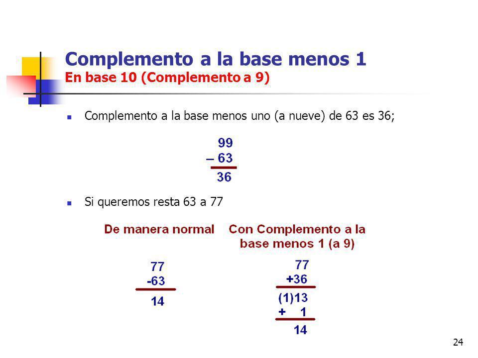 Complemento a la base menos 1 En base 10 (Complemento a 9)
