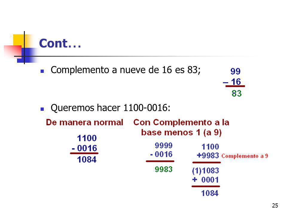 Cont… Complemento a nueve de 16 es 83; Queremos hacer 1100-0016: