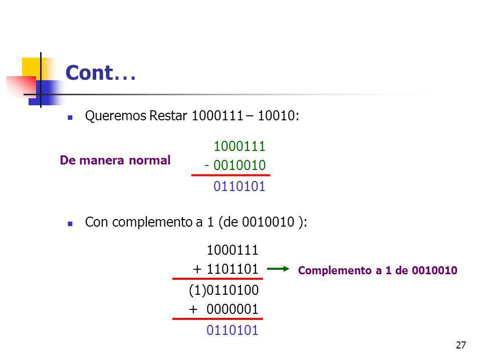Cont… 1000111 - 0010010 0110101 Queremos Restar 1000111 – 10010:
