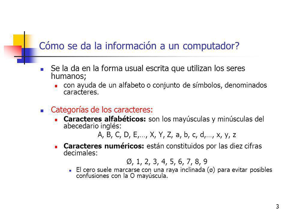 Cómo se da la información a un computador