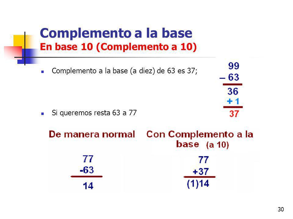 Complemento a la base En base 10 (Complemento a 10)