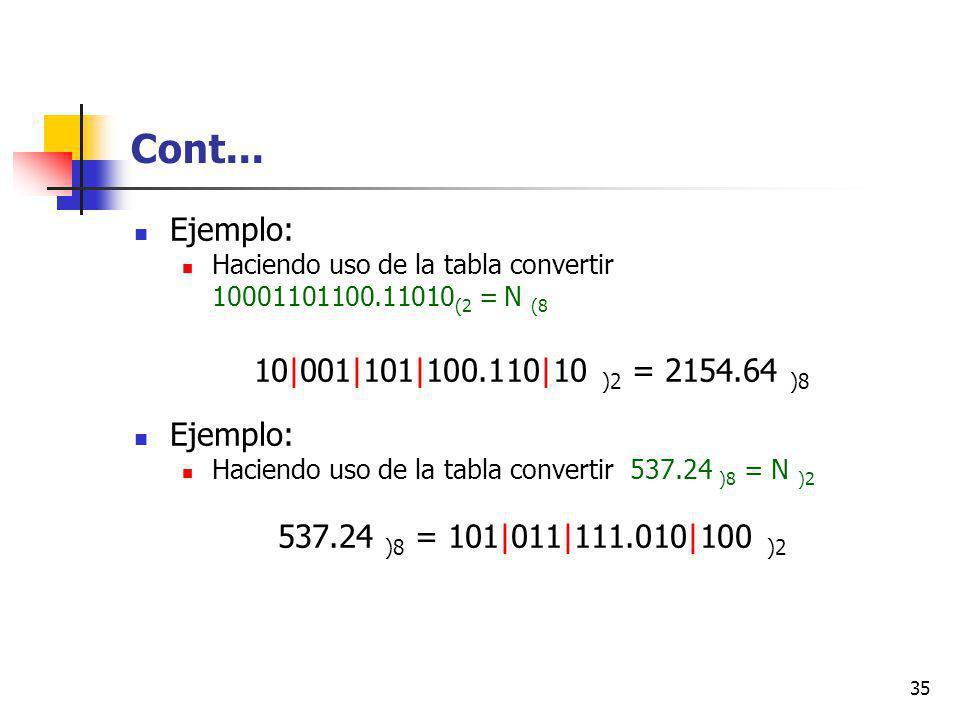 Cont... Ejemplo: Haciendo uso de la tabla convertir. 10001101100.11010(2 = N (8. 10|001|101|100.110|10 )2 = 2154.64 )8.