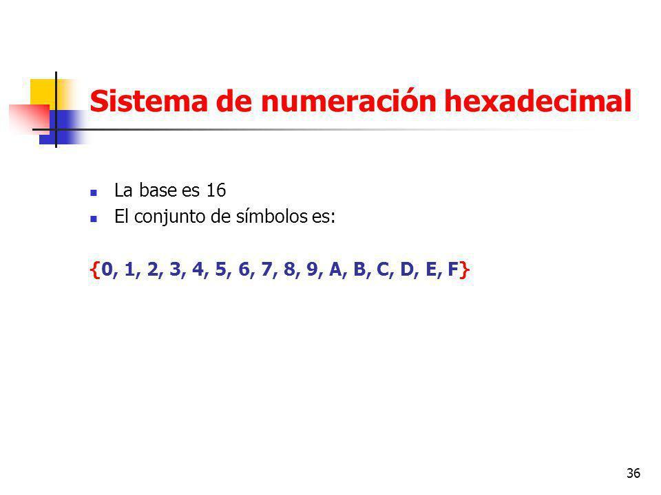 Sistema de numeración hexadecimal
