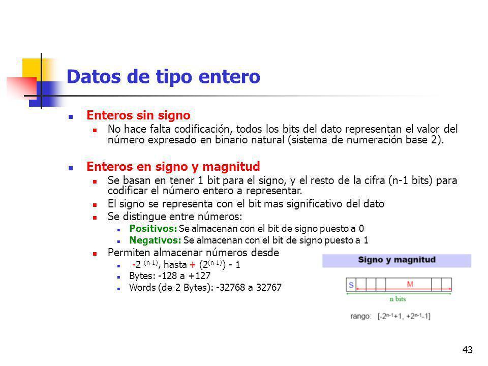 Datos de tipo entero Enteros sin signo Enteros en signo y magnitud