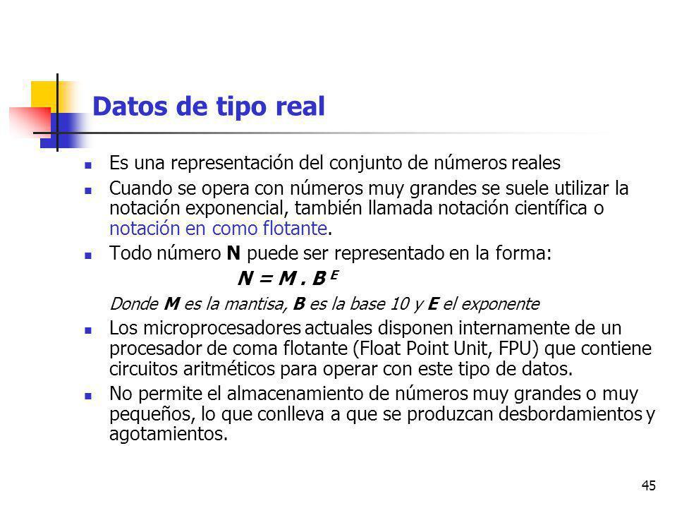 Datos de tipo real Es una representación del conjunto de números reales.