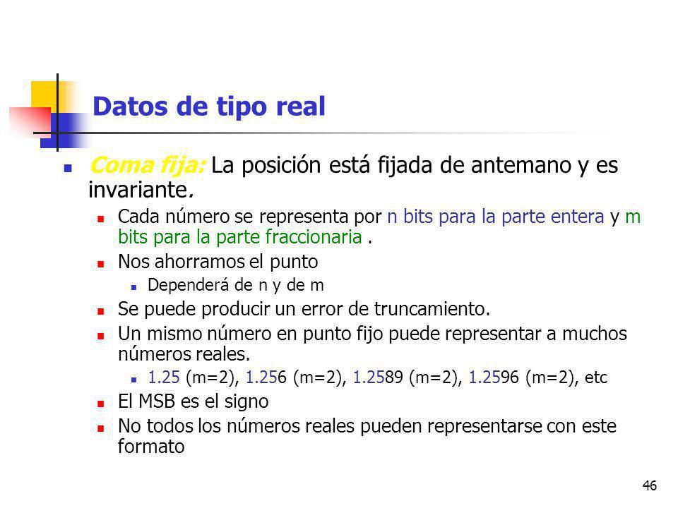 Datos de tipo real Coma fija: La posición está fijada de antemano y es invariante.