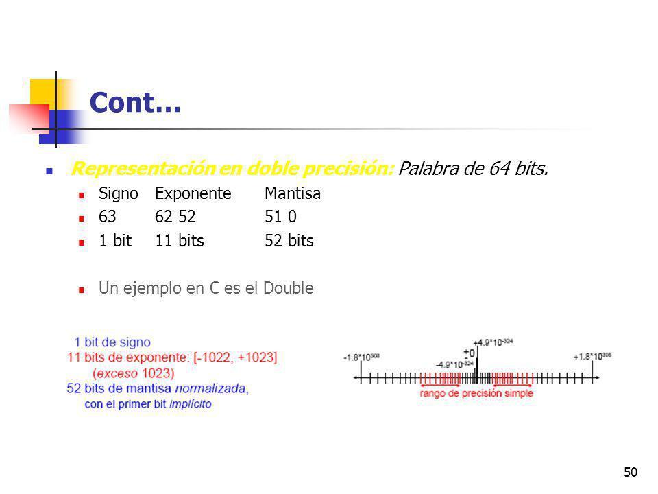 Cont… Representación en doble precisión: Palabra de 64 bits.