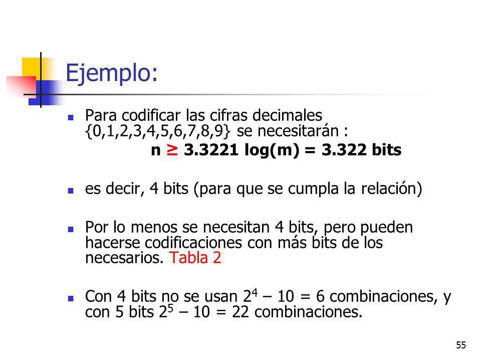 Ejemplo: Para codificar las cifras decimales {0,1,2,3,4,5,6,7,8,9} se necesitarán : n ≥ 3.3221 log(m) = 3.322 bits.