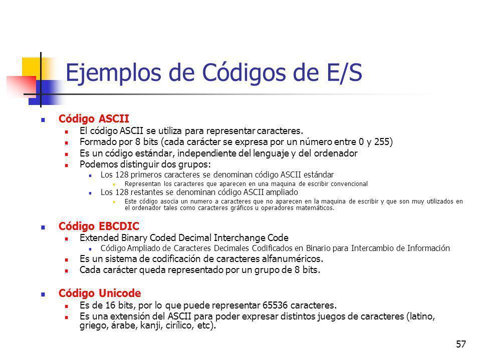 Ejemplos de Códigos de E/S
