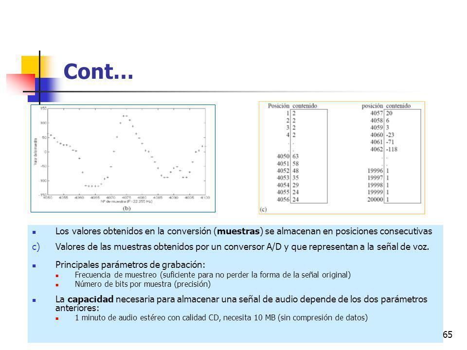 Cont… Los valores obtenidos en la conversión (muestras) se almacenan en posiciones consecutivas.