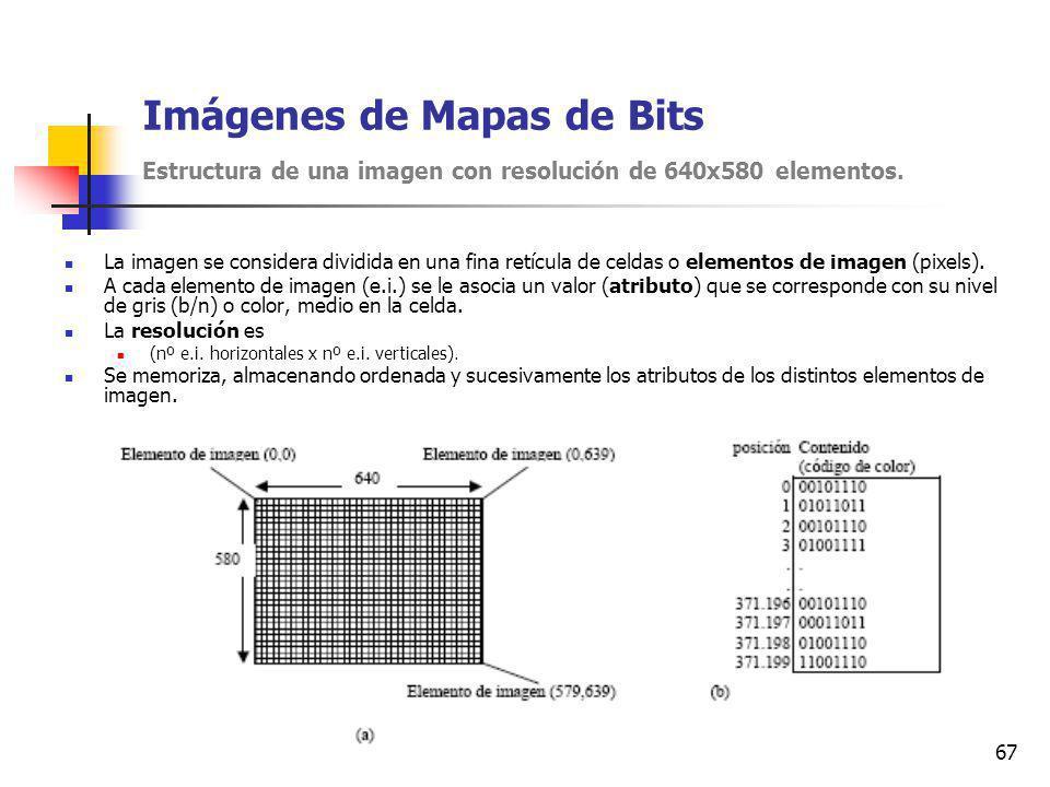 Imágenes de Mapas de Bits Estructura de una imagen con resolución de 640x580 elementos.