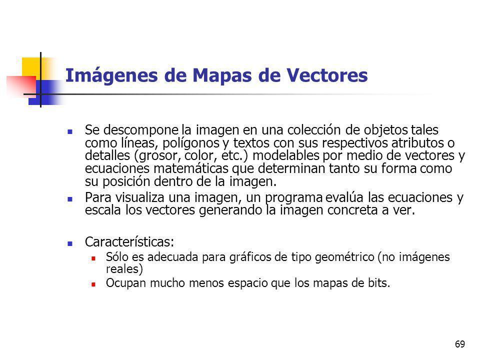 Imágenes de Mapas de Vectores