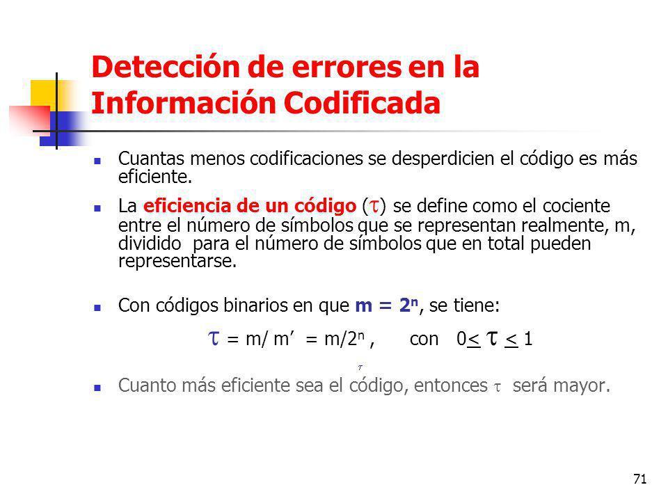 Detección de errores en la Información Codificada