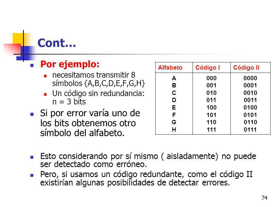 Cont… Por ejemplo: necesitamos transmitir 8 símbolos {A,B,C,D,E,F,G,H} Un código sin redundancia: n = 3 bits.