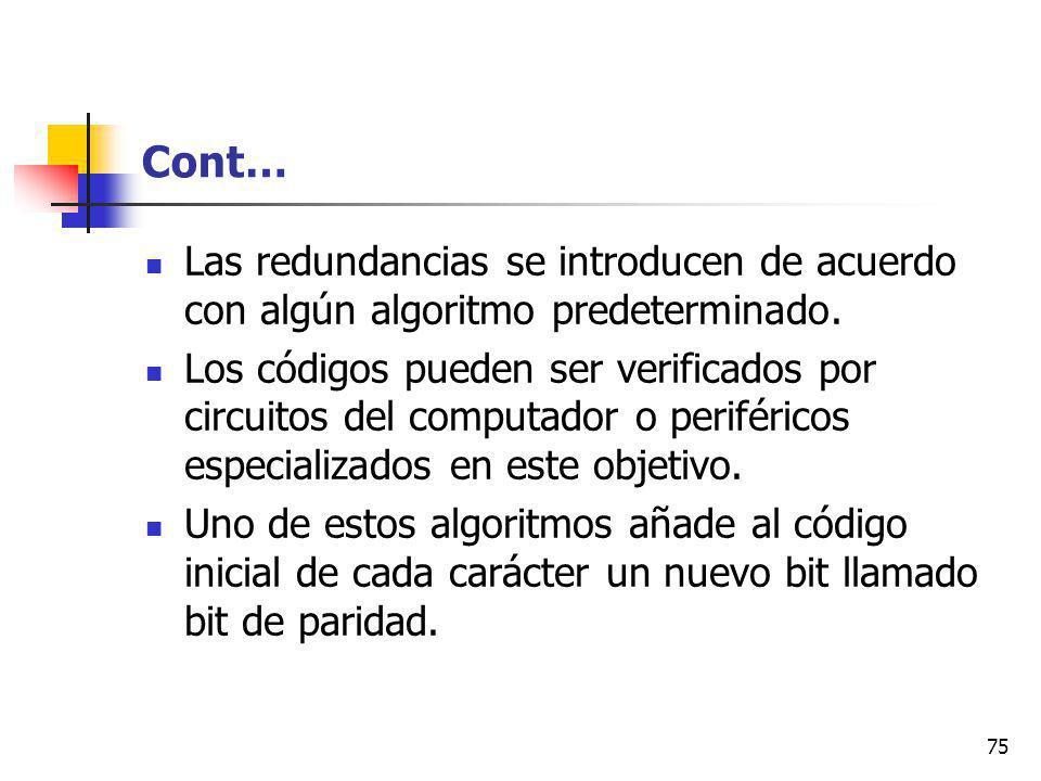 Cont… Las redundancias se introducen de acuerdo con algún algoritmo predeterminado.