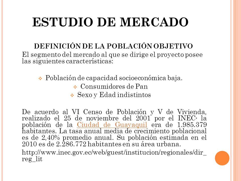 ESTUDIO DE MERCADO DEFINICIÓN DE LA POBLACIÓN OBJETIVO
