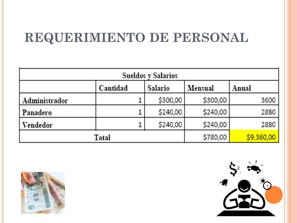 REQUERIMIENTO DE PERSONAL