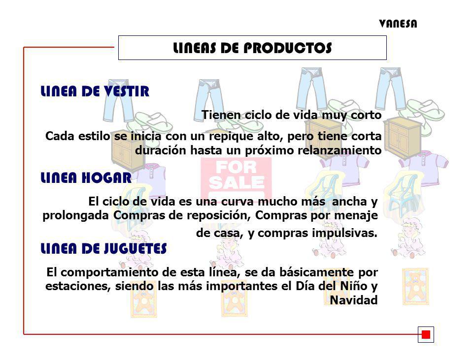 LINEAS DE PRODUCTOS LINEA DE VESTIR LINEA HOGAR LINEA DE JUGUETES