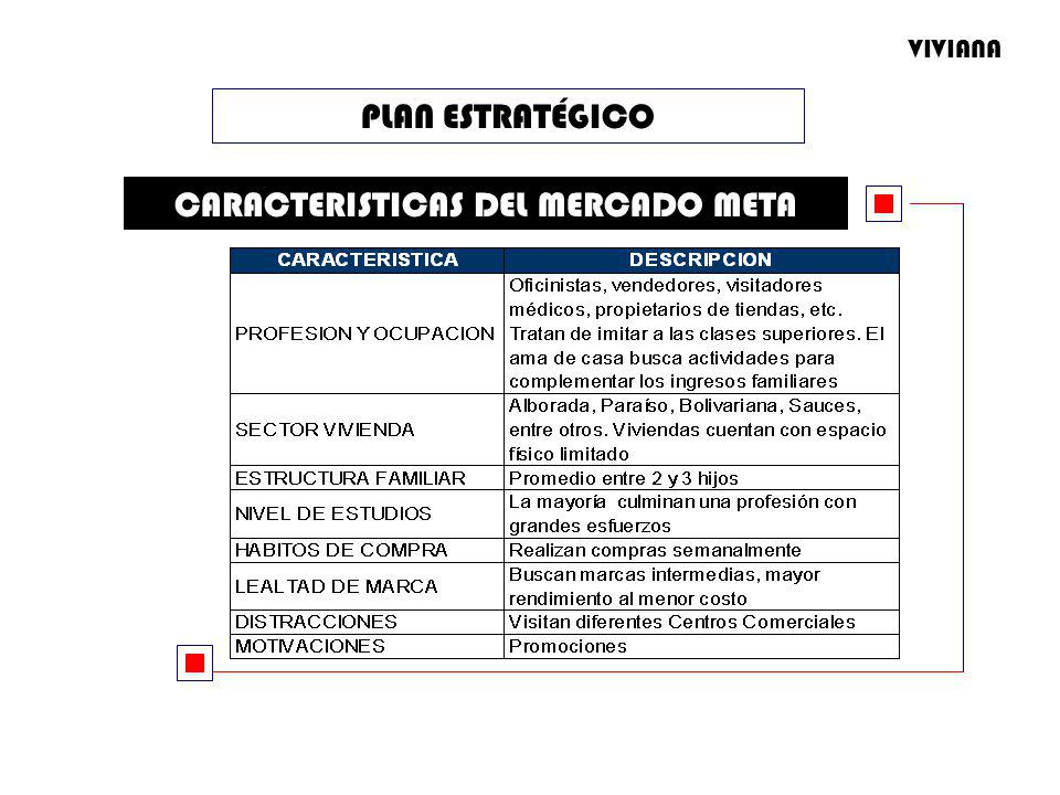 CARACTERISTICAS DEL MERCADO META