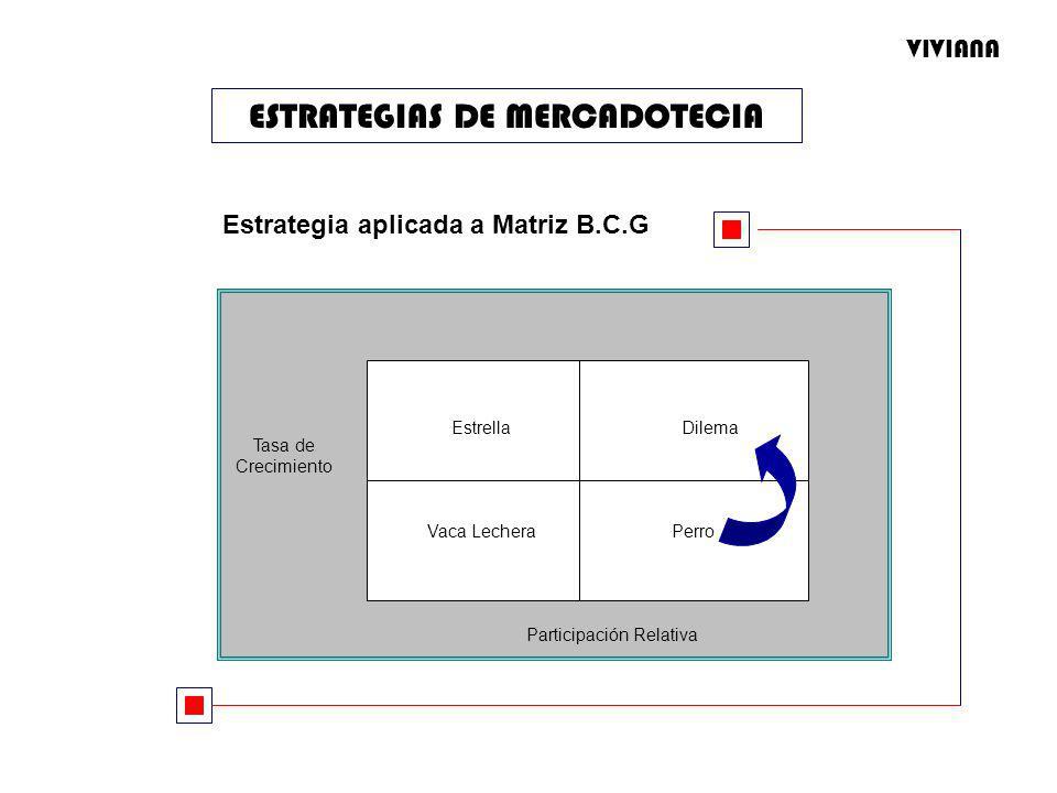 ESTRATEGIAS DE MERCADOTECIA
