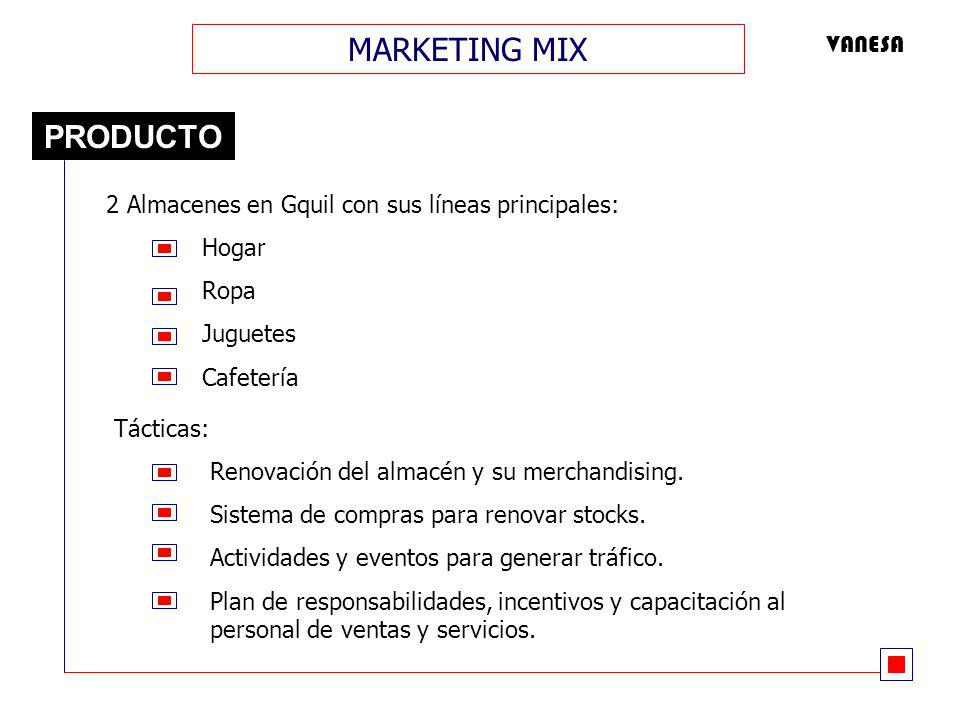MARKETING MIX PRODUCTO VANESA