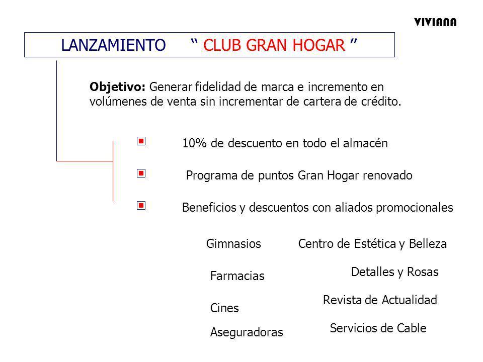 LANZAMIENTO '' CLUB GRAN HOGAR ''