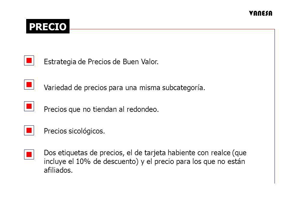 PRECIO VANESA Estrategia de Precios de Buen Valor.