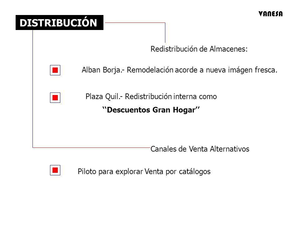 DISTRIBUCIÓN VANESA Redistribución de Almacenes: