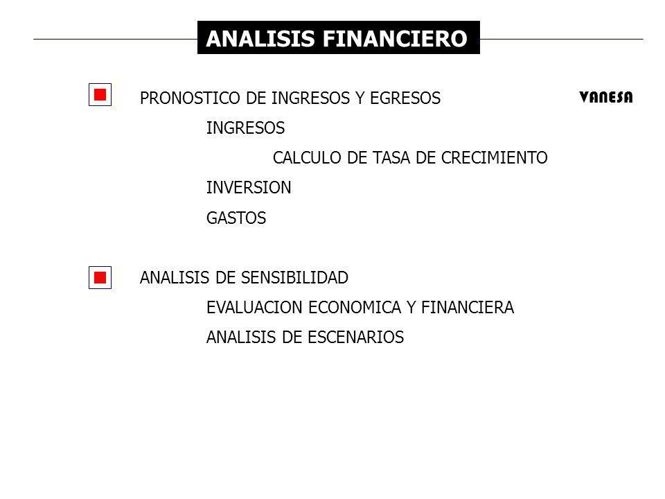 ANALISIS FINANCIERO PRONOSTICO DE INGRESOS Y EGRESOS VANESA INGRESOS