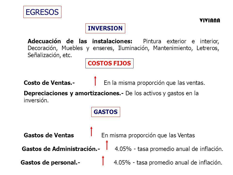 EGRESOS VIVIANA INVERSION