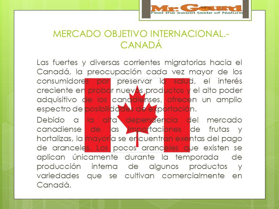 MERCADO OBJETIVO INTERNACIONAL.- CANADÁ