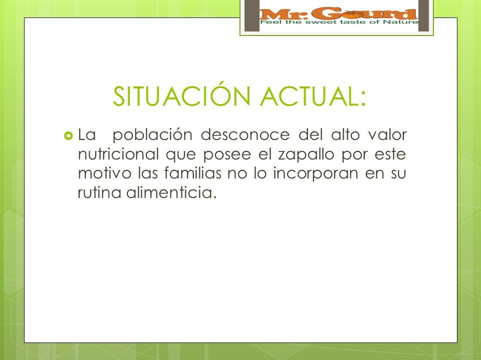 SITUACIÓN ACTUAL: