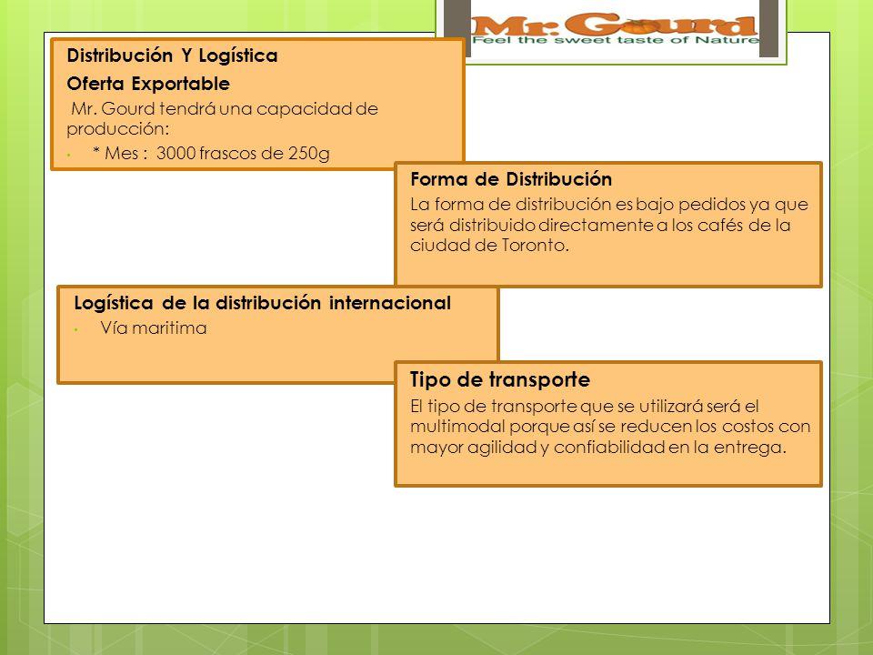 Tipo de transporte Distribución Y Logística Oferta Exportable