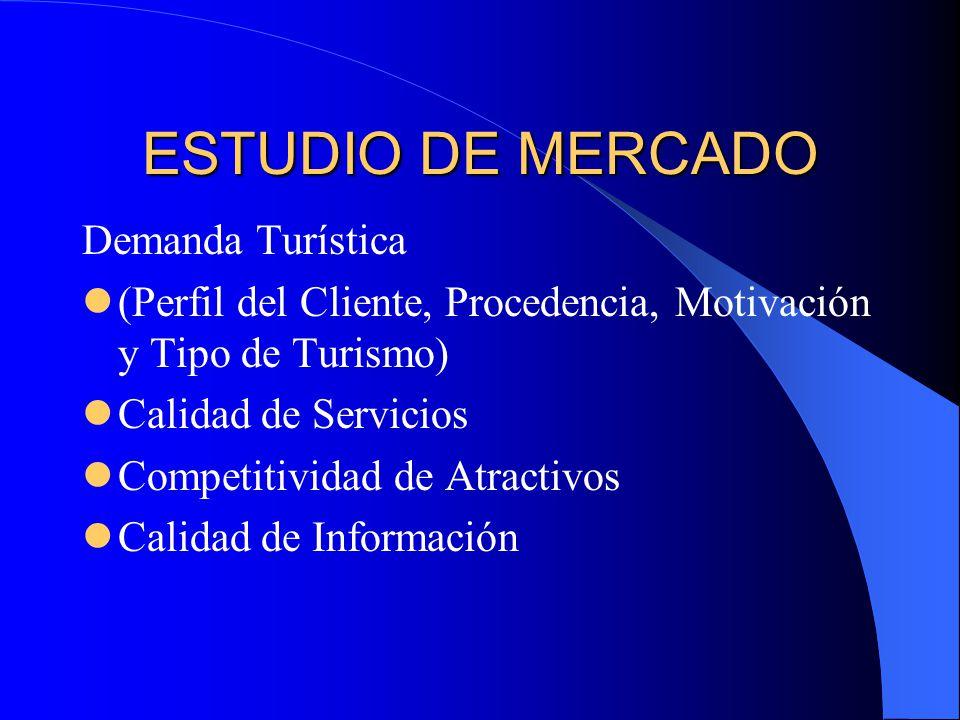 ESTUDIO DE MERCADO Demanda Turística