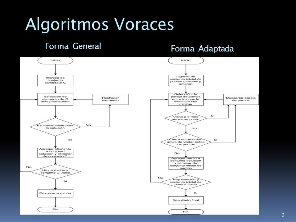 Algoritmos Voraces Forma General Forma Adaptada