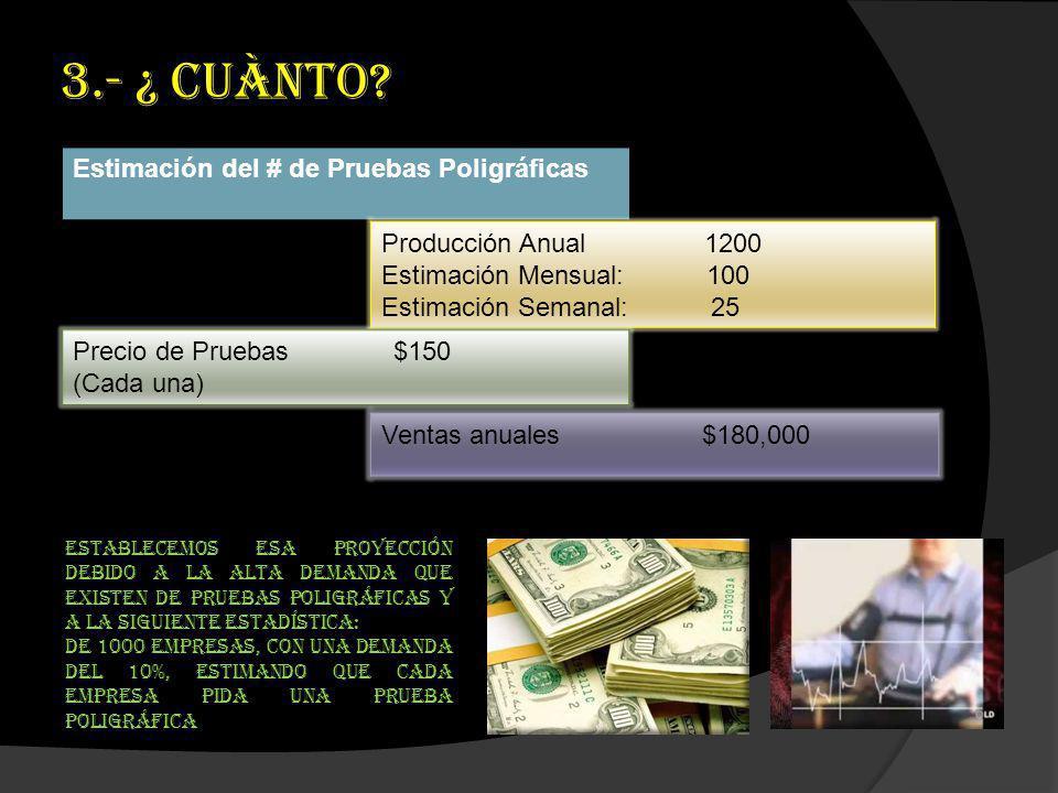 3.- ¿ CUÀNTO Estimación del # de Pruebas Poligráficas