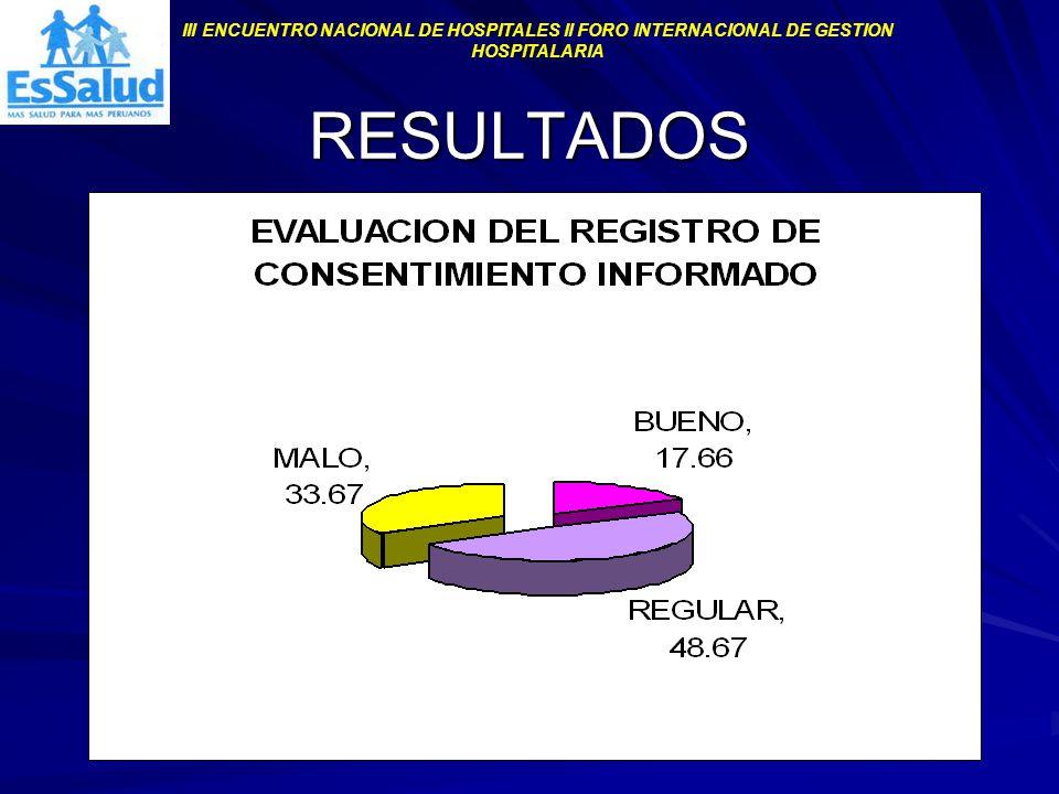 III ENCUENTRO NACIONAL DE HOSPITALES II FORO INTERNACIONAL DE GESTION HOSPITALARIA