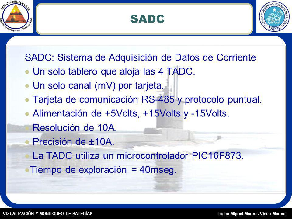 SADC SADC: Sistema de Adquisición de Datos de Corriente