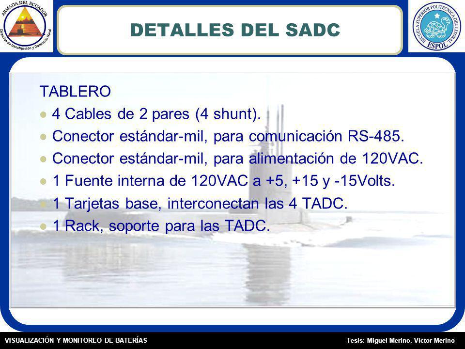 DETALLES DEL SADC TABLERO 4 Cables de 2 pares (4 shunt).