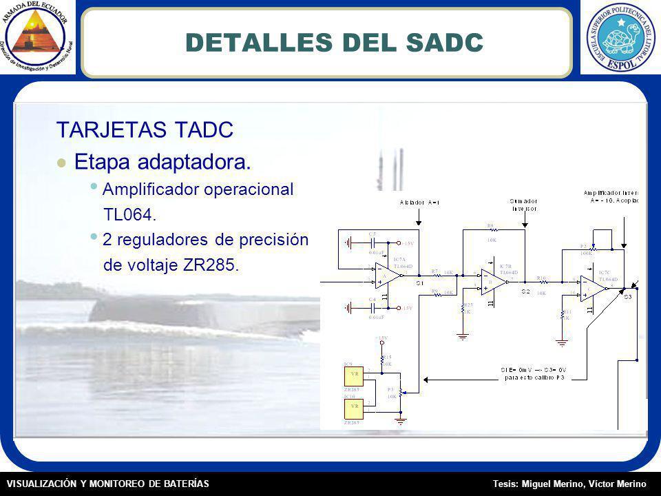 DETALLES DEL SADC TARJETAS TADC Etapa adaptadora.