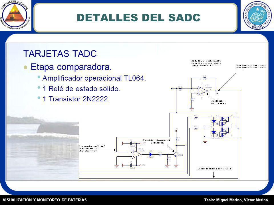 DETALLES DEL SADC TARJETAS TADC Etapa comparadora.
