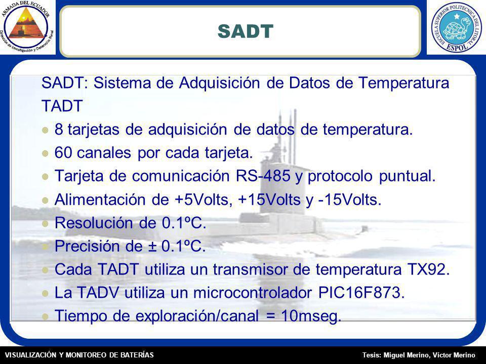SADT SADT: Sistema de Adquisición de Datos de Temperatura TADT