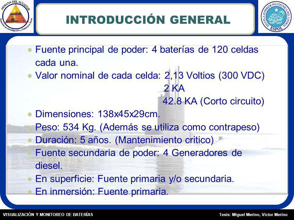 INTRODUCCIÓN GENERAL Fuente principal de poder: 4 baterías de 120 celdas. cada una. Valor nominal de cada celda: 2,13 Voltios (300 VDC)