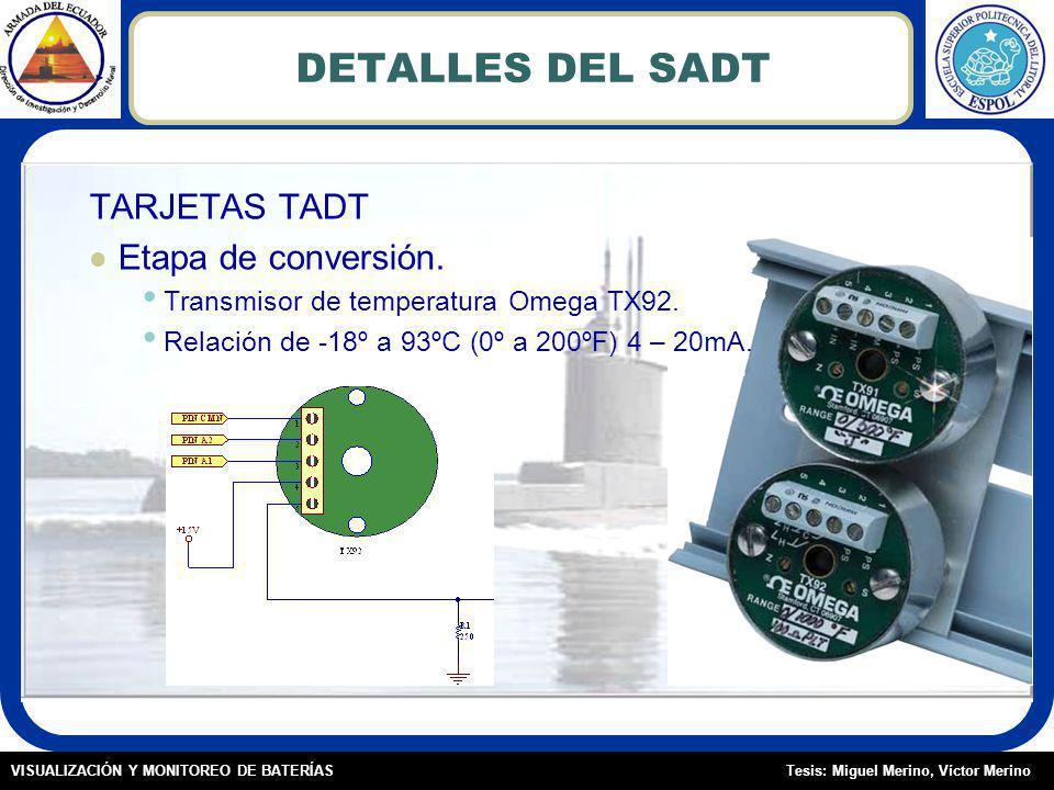 DETALLES DEL SADT TARJETAS TADT Etapa de conversión.