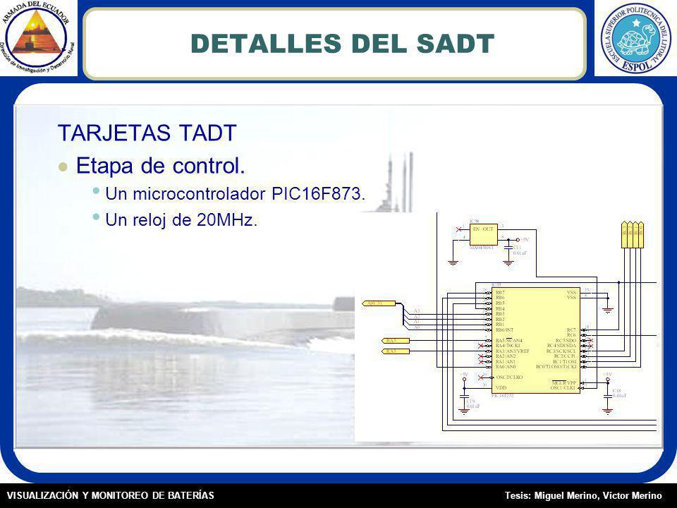DETALLES DEL SADT TARJETAS TADT Etapa de control.