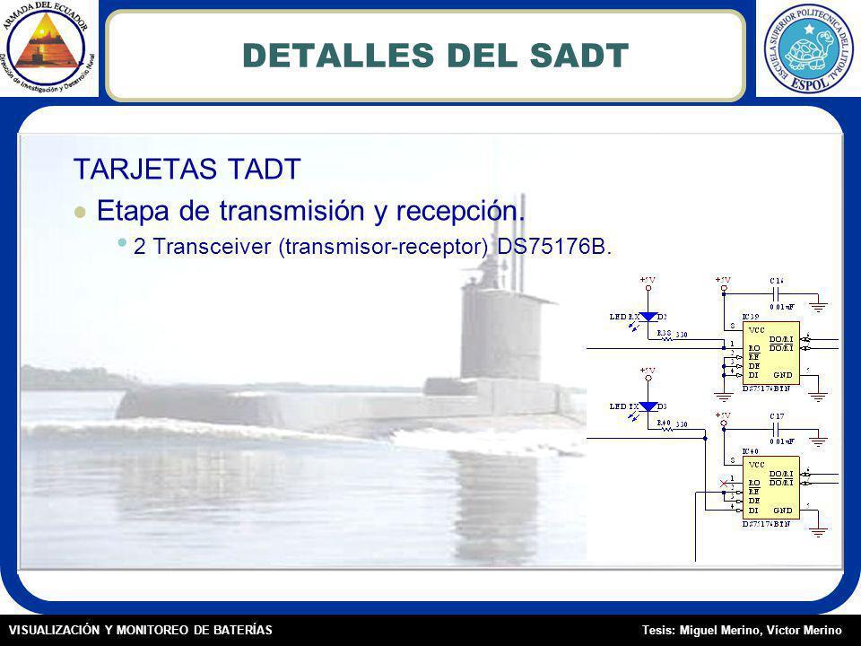 DETALLES DEL SADT TARJETAS TADT Etapa de transmisión y recepción.