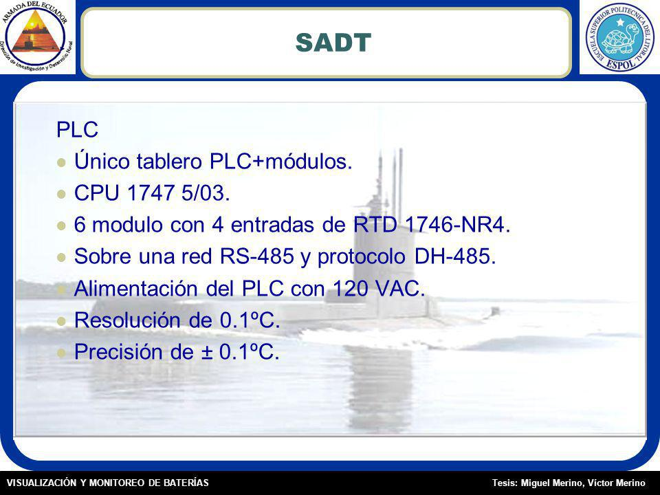 SADT PLC Único tablero PLC+módulos. CPU 1747 5/03.