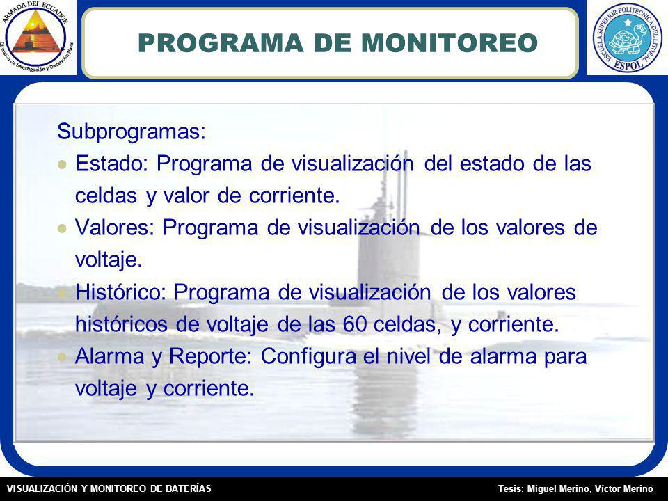 PROGRAMA DE MONITOREO Subprogramas: